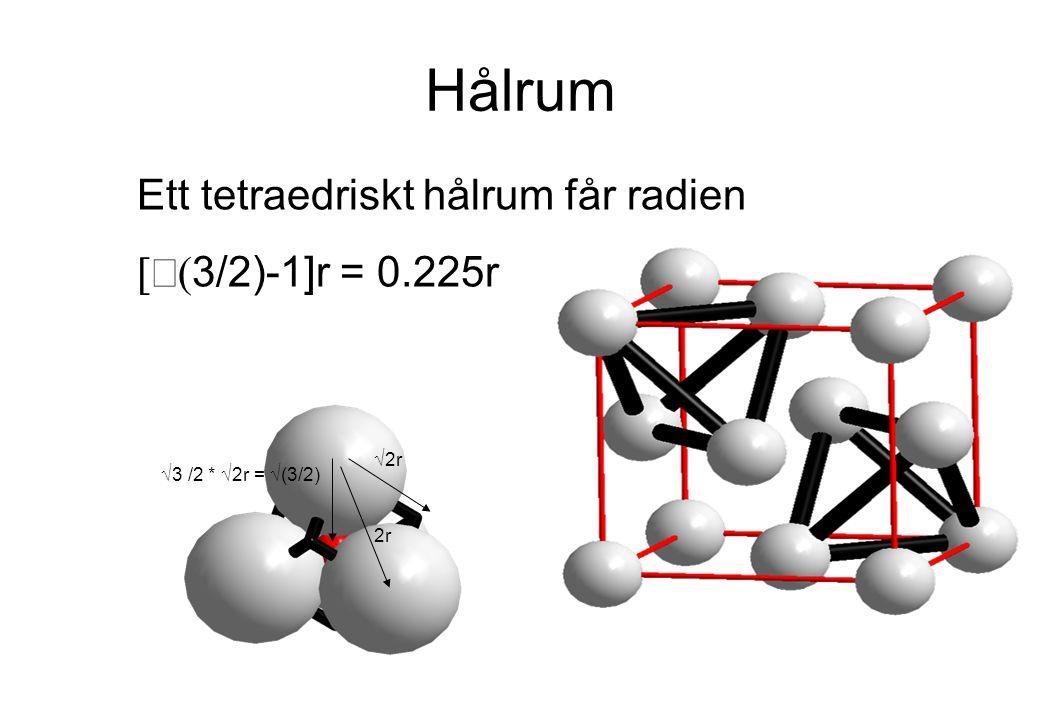 Hålrum Ett tetraedriskt hålrum får radien [Ö(3/2)-1]r = 0.225r Ö2r
